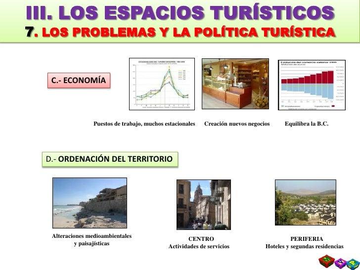 LA DEPENDENCIA DE TOUR OPERADORES INTERNACIONALES, EN SU COMERCIALIZACIÓN
