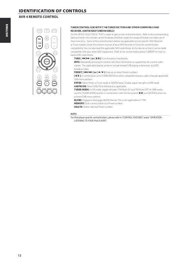 t748 a v surround sound receiver english manual 12 638?cb=1354676414 t748 a v surround sound receiver english manual Gap Titan Antenna Wiring Diagram at reclaimingppi.co