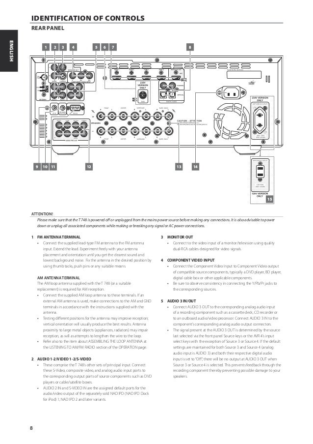 t748 a v surround sound receiver english manual rh slideshare net nad t748 manual svenska nad t748 user manual