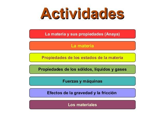 Actividades La materia y sus propiedades (Anaya)  La materia Propiedades de los estados de la materia Propiedades de los s...