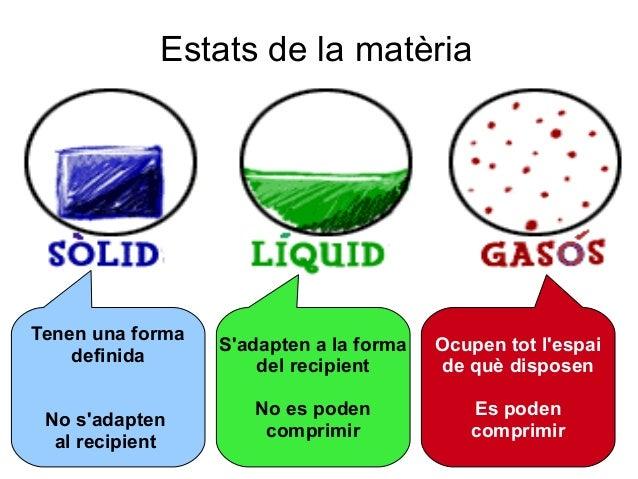 Estats de la matèria  Tenen una forma definida No s'adapten al recipient  S'adapten a la forma del recipient  Ocupen tot l...