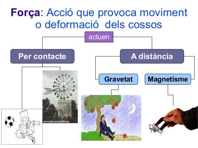 Força: Acció que provoca moviment o deformació dels cossos actuen  Per contacte  A distància Gravetat  Magnetisme