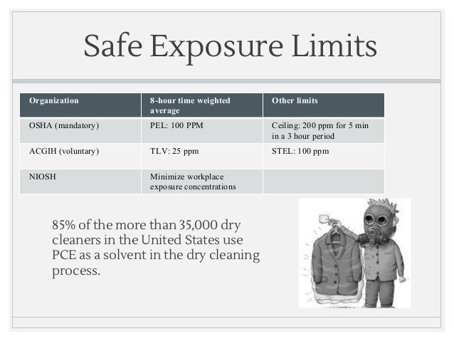 Safe Exposure Limits Organization 8-hour time weighted average Other limits OSHA (mandatory) PEL: 100 PPM Ceiling: 200 ppm...