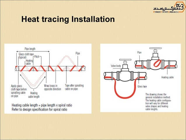 electrical heat tracing 27 heat tracing installation