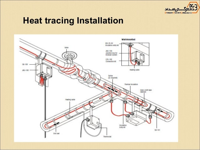 electrical heat tracing rh slideshare net tracing of wiring diagram of an alternator and reproducing it trace elliot wiring diagram