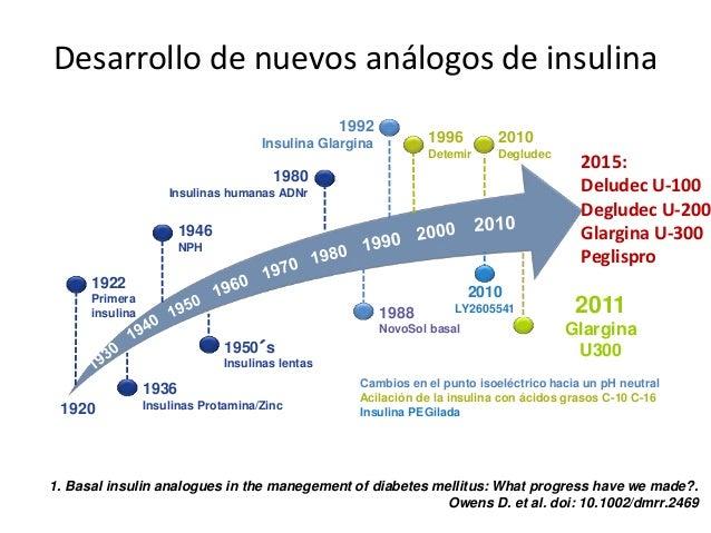 Armario Limpieza ~ Nuevas insulinas basales