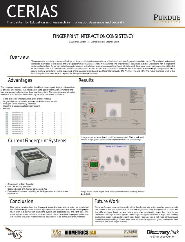 FINGERPRINT INTERACTION CONSISTENCY The purpose of our study is to report findings on fingerprint interaction consistency ...
