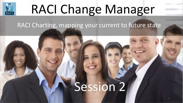 RACI Change Manager Session 2 1 RACI Charting, mapping your current to future state