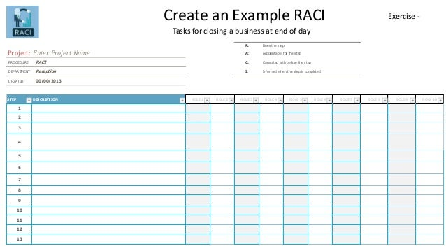 R: Does the step Project: Enter Project Name A: Accountable for the step PROCEDURE RACI C: Consulted with before the step ...