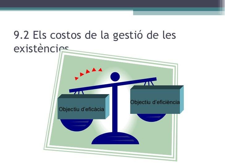 9.2 Els costos de la gestió de les existències Objectiu d'eficàcia Objectiu d'eficiència