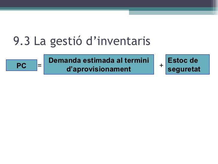 9.3 La gestió d'inventaris PC = Demanda estimada al termini d'aprovisionament + Estoc de seguretat