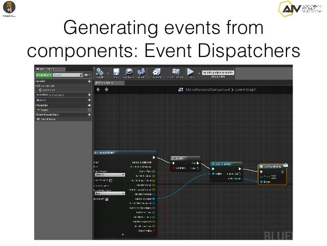 Unreal engine 4 blueprints odio e amore roberto de ioris codemotio generating events from components event dispatchers malvernweather Images