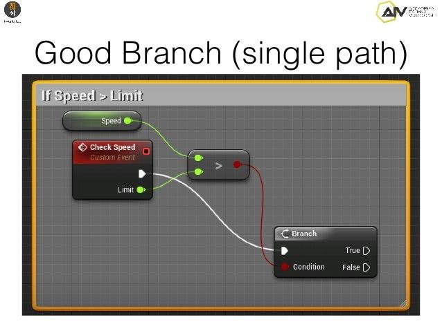 Unreal engine 4 blueprints odio e amore roberto de ioris codemotio good branch single path malvernweather Images