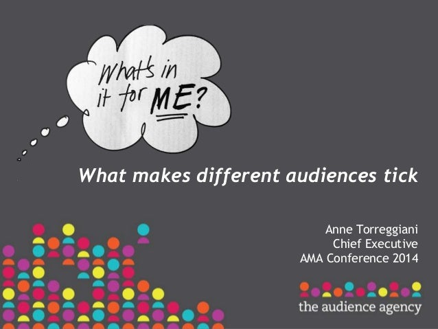 What makes different audiences tick Anne Torreggiani Chief Executive AMA Conference 2014