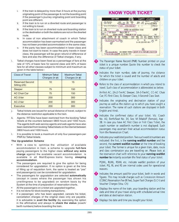 Indian railway train list