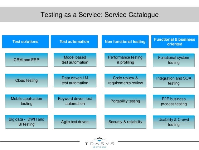 TRASYS Testing As A Service
