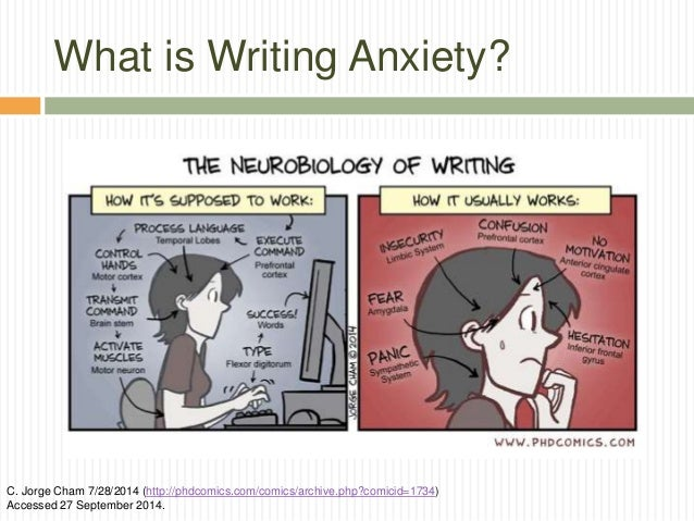 anxiety and writing