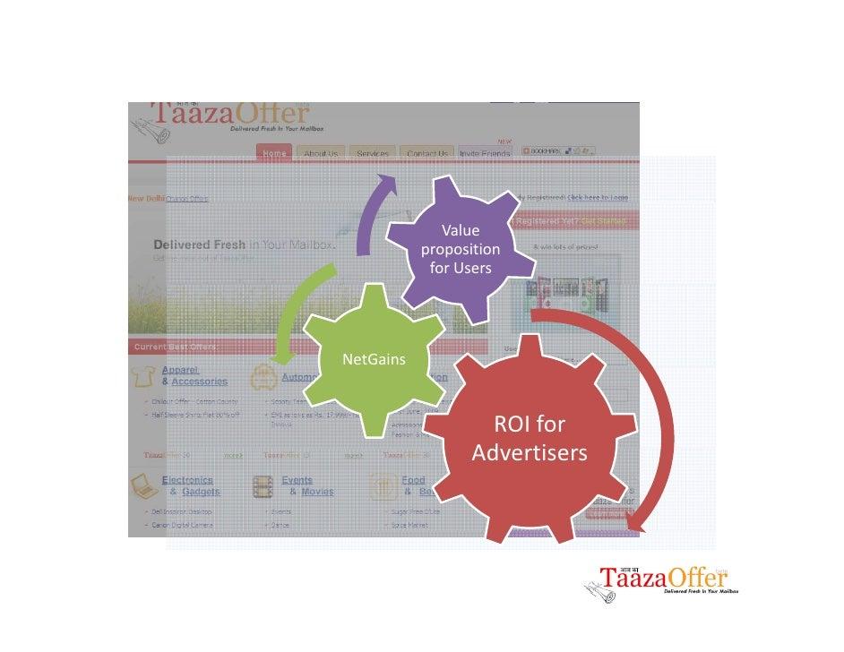 Value            proposition             forUsers     NetGains                       ROIfor                   Adverti...