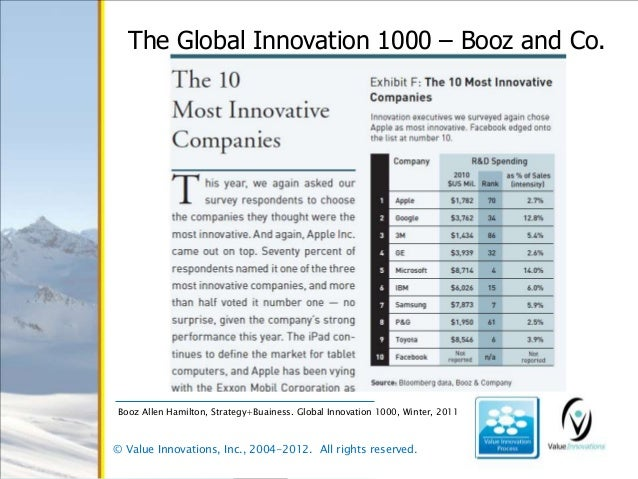 Cultivating Capabilities to Innovate BoozAllen Hamilton Case Study Solution & Analysis