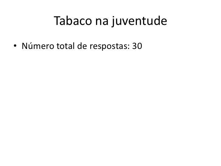 Tabaco na juventude• Número total de respostas: 30