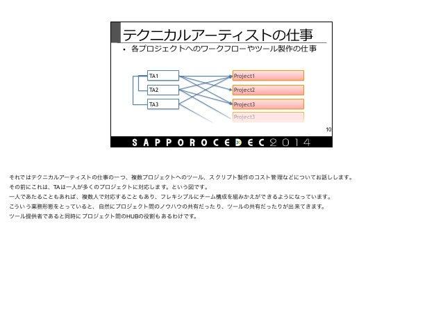 Project3 テクニカルアーティストの仕事 • 各プロジェクトへのワークフローやツール製作の仕事 10 TA1 TA2 TA3 Project1 Project2 Project3 それではテクニカルアーティストの仕事の一つ、複数プロジェク...