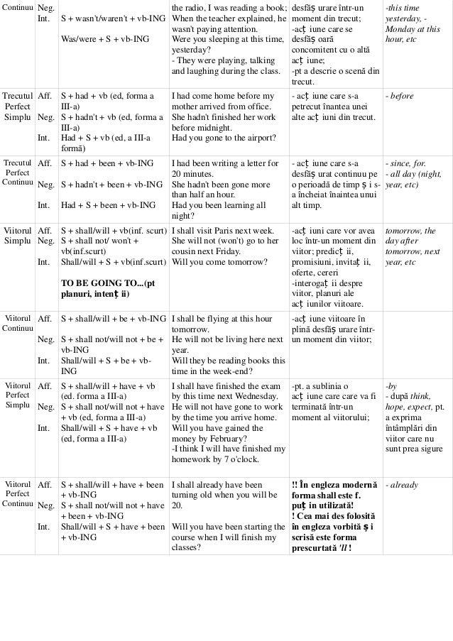 Tabel-timpuri-verbale-engleza Slide 2