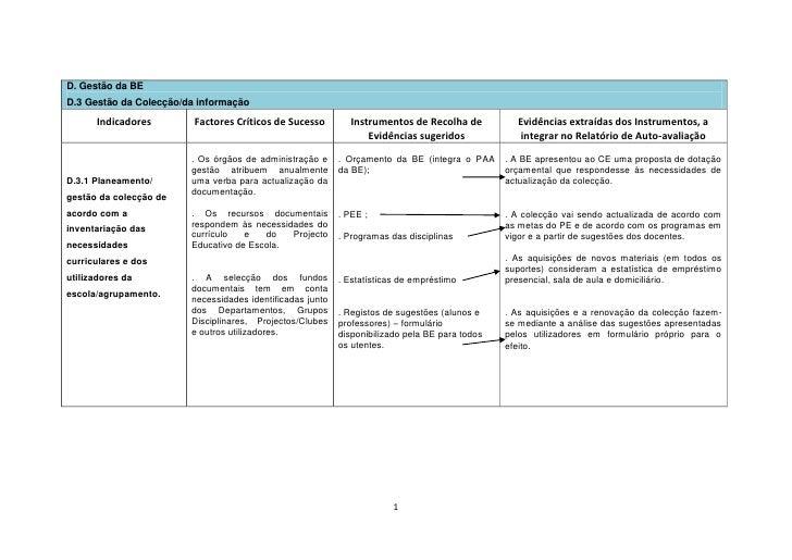 D. Gestão da BED.3 Gestão da Colecção/da informaçãoIndicadoresFactores Críticos de SucessoInstrumentos de Recolha de Evidê...