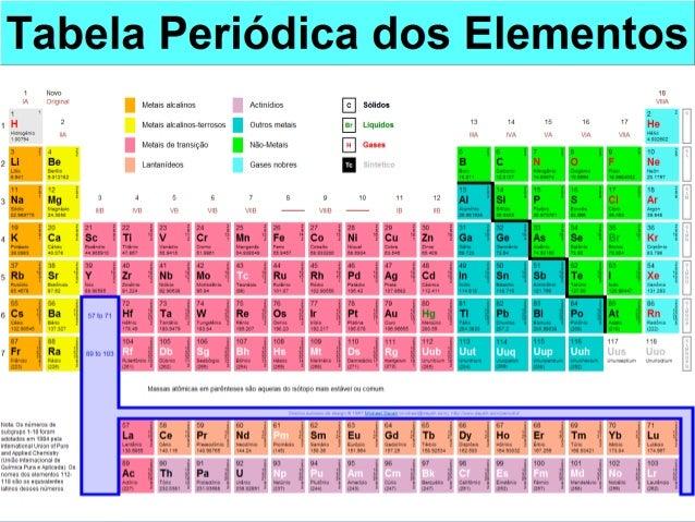 Os elementos químicos sempre foram agrupados Os elementos químicos sempre foram agrupados de modo a termos de modo a termo...