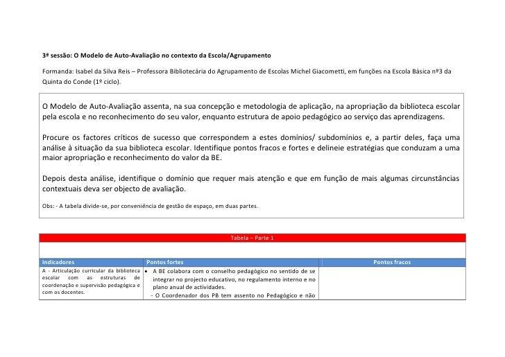 3ª sessão: O Modelo de Auto-Avaliação no contexto da Escola/AgrupamentoFormanda: Isabel da Silva Reis – Professora Bibliot...