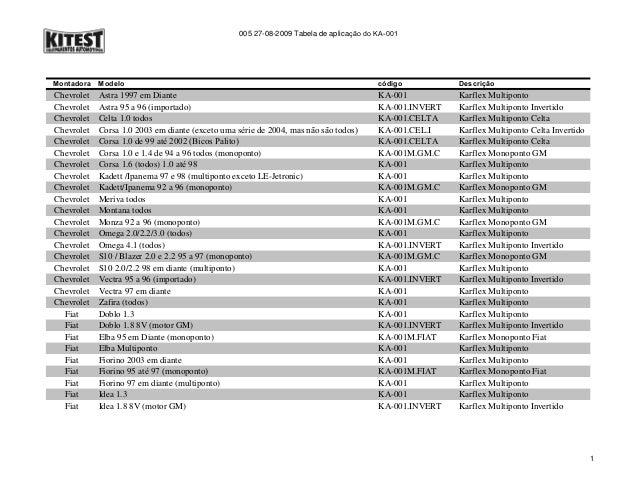 005 27-08-2009 Tabela de aplicação do KA-001 Montadora Modelo código Descrição Chevrolet Astra 1997 em Diante KA-001 Karfl...