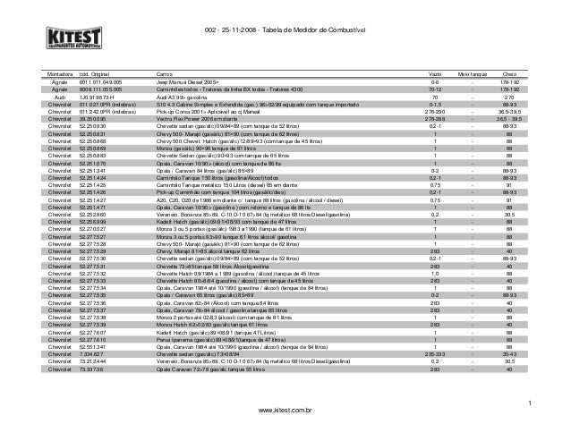 002 - 25-11-2008 - Tabela de Medidor de Combustível Montadora cód. Original Carros Vazio Meio tanque Cheio Agrale 6011.011...