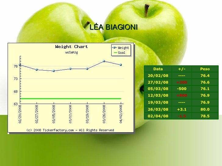LÉA BIAGIONI 78.5 -1.5 02/04/08 80.0 +3.1 26/03/08 76.9 ---- 19/03/08 76.9 +800 12/03/08 76.1 -500 05/03/08 76.6 +200 27/0...