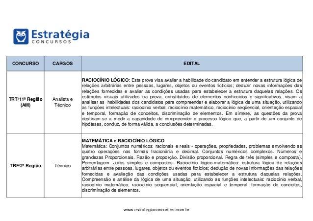 CONCURSO CARGOS EDITAL TRT/11ª Região (AM) Analista e Técnico RACIOCÍNIO LÓGICO: Esta prova visa avaliar a habilidade do c...