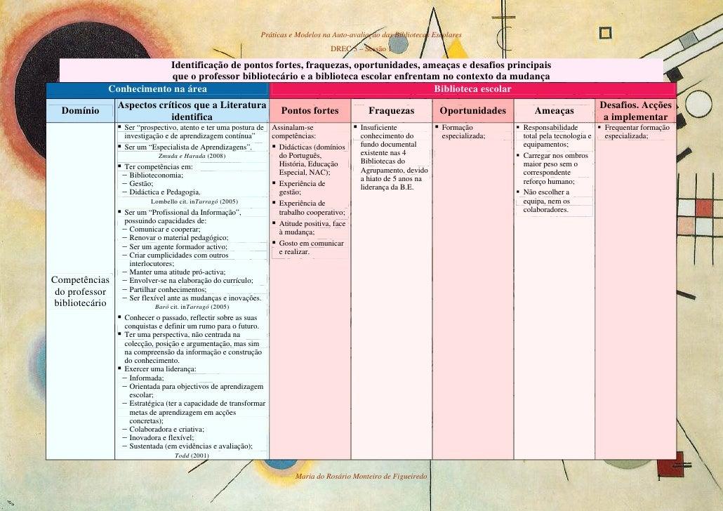 Práticas e Modelos na Auto-avaliação das Bibliotecas Escolares                                                            ...
