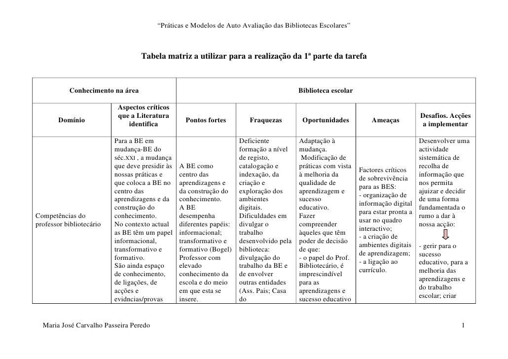 """""""Práticas e Modelos de Auto Avaliação das Bibliotecas Escolares""""                                       Tabela matriz a uti..."""