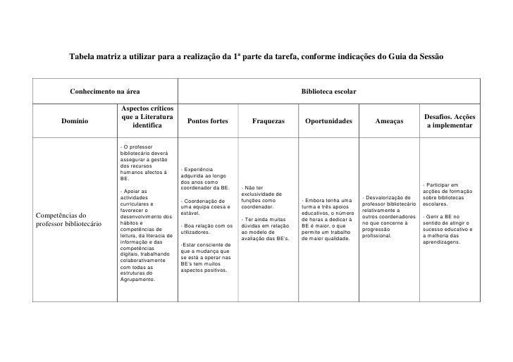 Tabela matriz a utilizar para a realização da 1ª parte da tarefa, conforme indicações do Guia da Sessão               Conh...