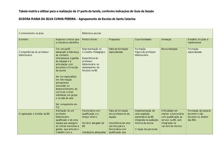 Tabela matriz a utilizar para a realização da 1ª parte da tarefa, conforme indicações do Guia da Sessão  EUDORA MARIA DA S...