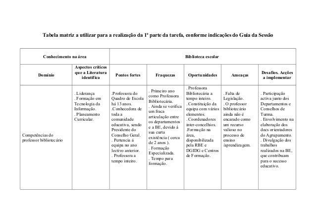 Tabela matriz a utilizar para a realização da 1ª parte da tarefa, conforme indicações do Guia da Sessão Conhecimento na ár...