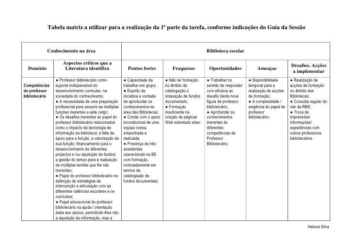 Tabela matriz a utilizar para a realização da 1ª parte da tarefa, conforme indicações do Guia da Sessão                Con...
