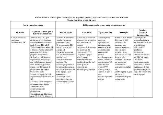 Tabela matriz a utilizar para a realização da 1ª parte da tarefa, conforme indicações do Guia da Sessão Maria José Vitorin...
