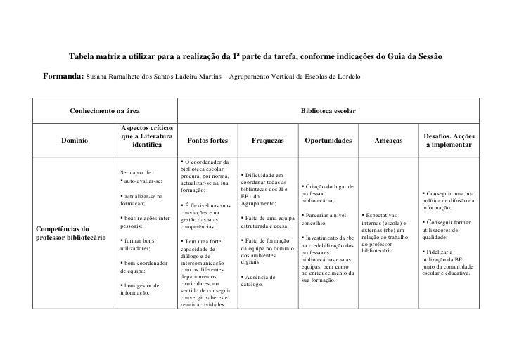 Tabela matriz a utilizar para a realização da 1ª parte da tarefa, conforme indicações do Guia da Sessão    Formanda: Susan...