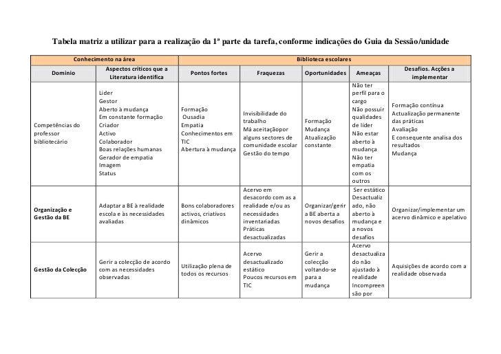 Tabela matriz a utilizar para a realização da 1ª parte da tarefa, conforme indicações do Guia da Sessão/unidade           ...