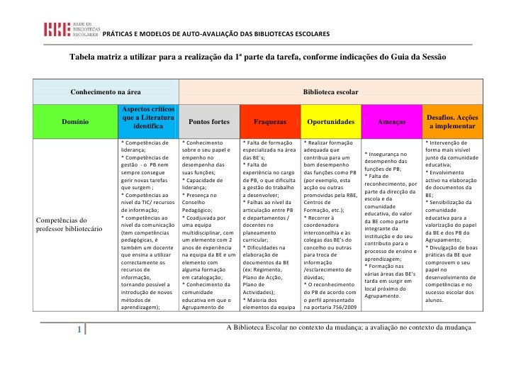 PRÁTICAS E MODELOS DE AUTO-AVALIAÇÃO DAS BIBLIOTECAS ESCOLARES              Tabela matriz a utilizar para a realização da ...
