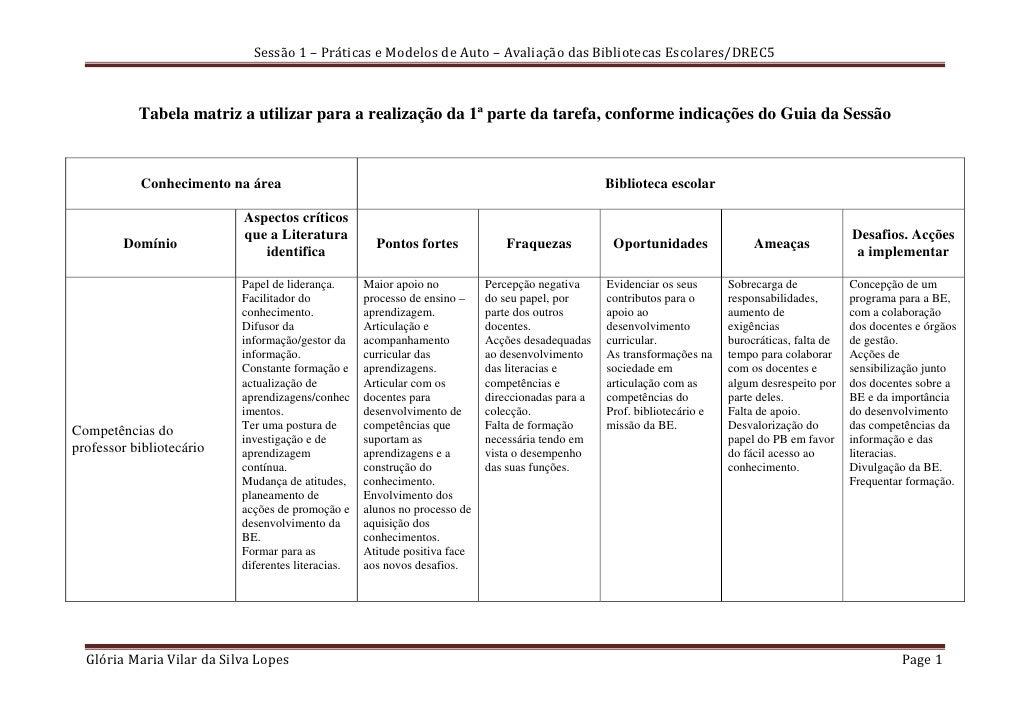 Sessão 1 – Práticas e Modelos de Auto – Avaliação das Bibliotecas Escolares/DREC5               Tabela matriz a utilizar p...