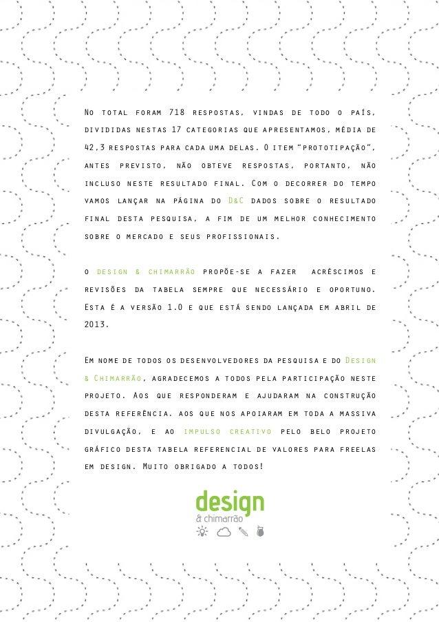 Apoiadores de divulgação: Apdesign http://www.apdesign.com.br/ brasilART https://www.facebook.com/brasilART?fref=ts CADe -...