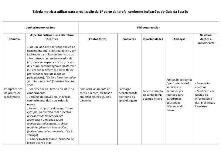 Tabela matriz a utilizar para a realização da 1ª parte da tarefa, conforme indicações do Guia da Sessão<br />Conhecimento ...
