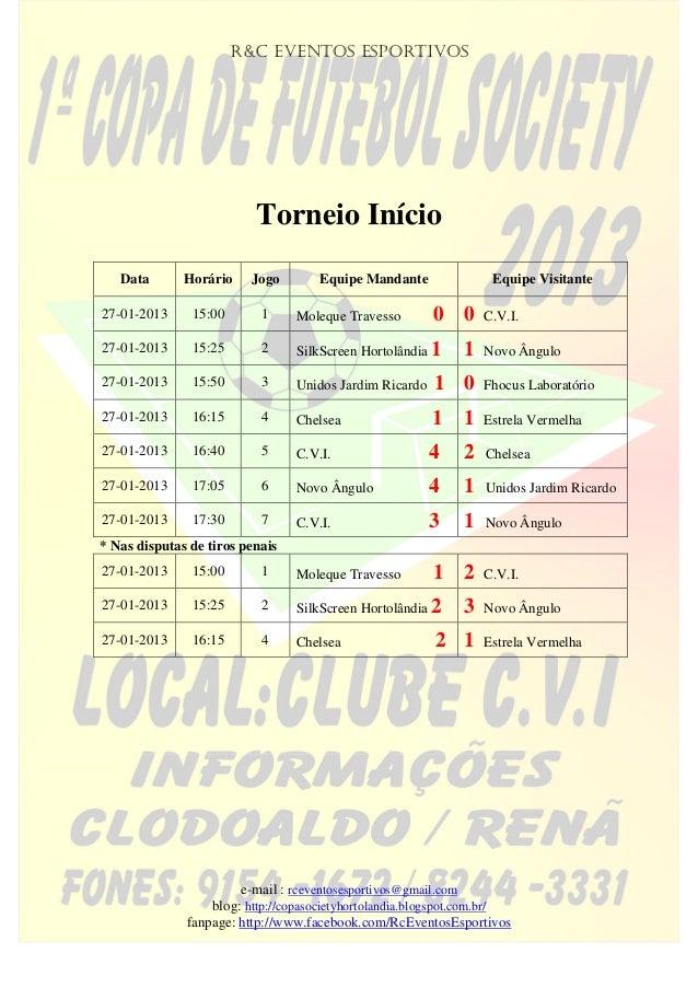 R&C EVENTOS ESPORTIVOS                          Torneio Início   Data       Horário    Jogo        Equipe Mandante        ...