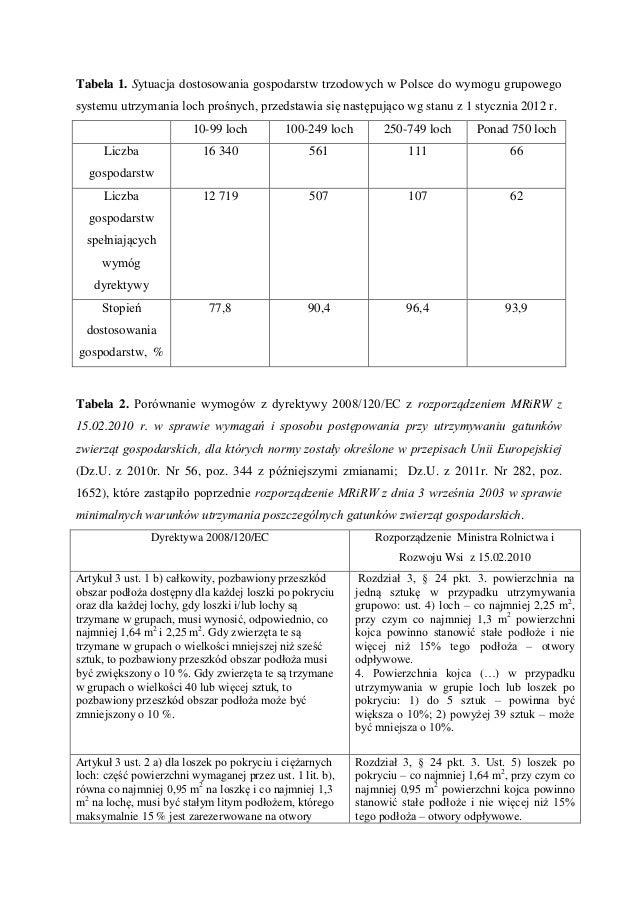 Tabela 1. Sytuacja dostosowania gospodarstw trzodowych w Polsce do wymogu grupowegosystemu utrzymania loch prośnych, przed...
