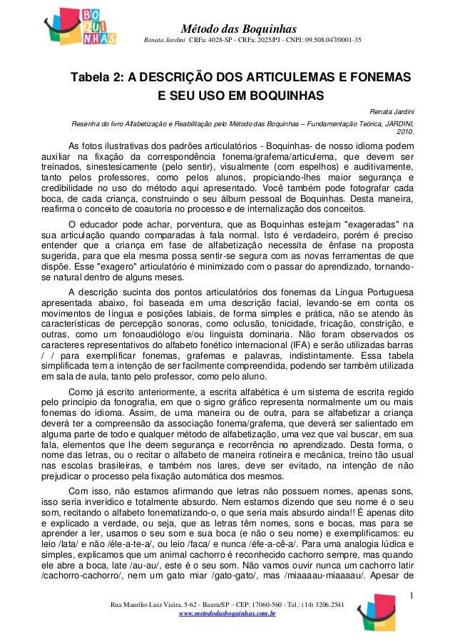 Método das Boquinhas  Renata Jardini CRFa: 4028-SP - CRFa: 2025/PJ - CNPJ: 09.508.047/0001-35  1  Rua Maurílio Luiz Vieira...
