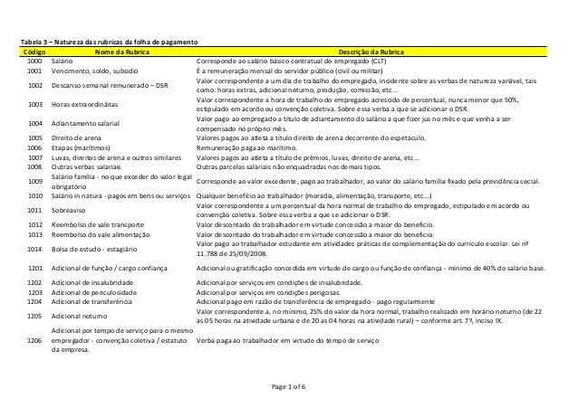Page  1  of  6 Tabela  3  –  Natureza  das  rubricas  da  folha  de  pagamento Código   Nome  ...